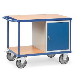 arbeitstisch werkstattwagen ladefl che flach schrank 501 frei haus. Black Bedroom Furniture Sets. Home Design Ideas